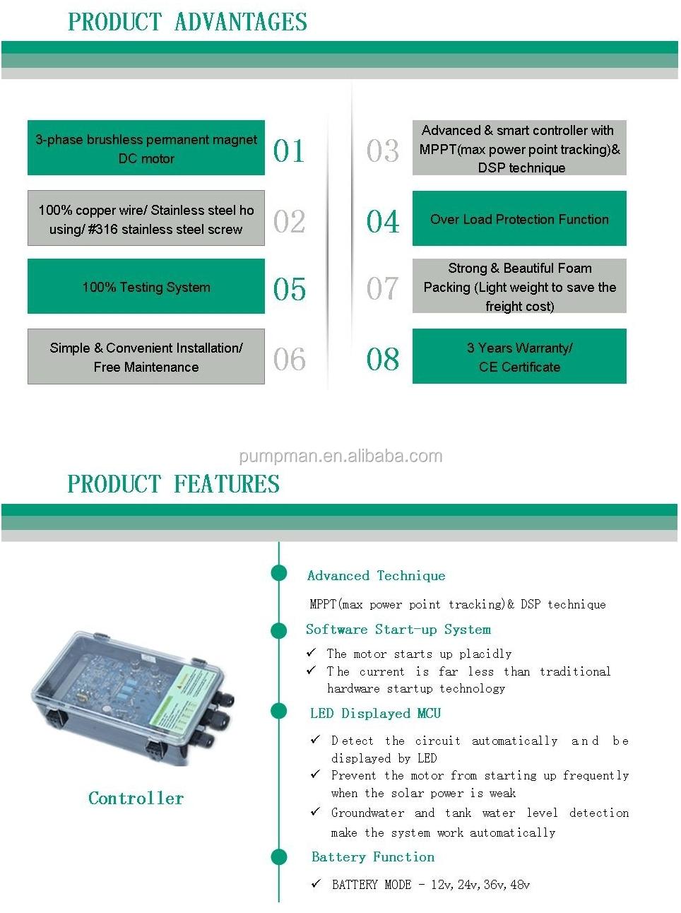 5tsc 110v 3 Phase Dc Brushless Motor Solar Submersible Water Pump ...