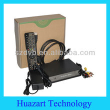 Linux System cloud ibox 2 plus HD working with Blackhole, openpli, openatv receiver Cloud ibox II plus HD