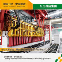 building materal aac blocks price dongyue machinery group