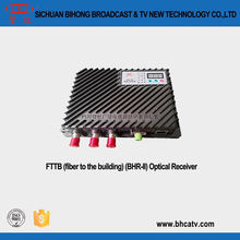 RJ45 network management interface button options and Settings FTTB(fiber to the building)(BHR-II) Optical Receiver