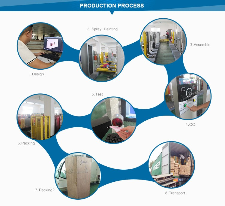 production process of car parking control systems