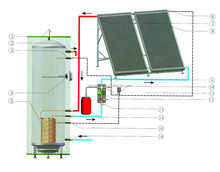 Solar hot water heater panel 100L