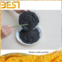 Best19Y top selling products 2015 nickel catalyst nickel Oxide Powder