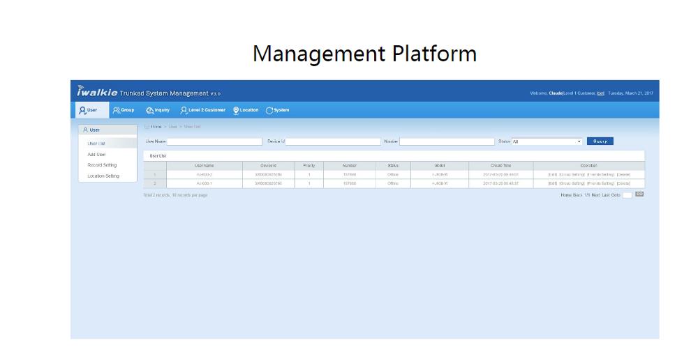 Mamagement Platform.png
