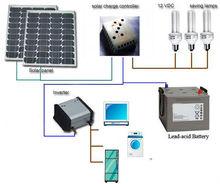 solar home power system 200w