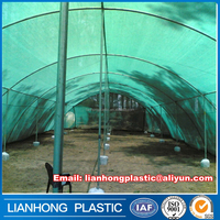 Round wire knitted sun shade mesh fabric for greenhouse,shade net for vegetable plant,environmental sun shade net/sail/cloth