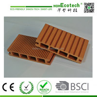 top UK 150*25 mm low price outdoor wpc recycled plastic lumber