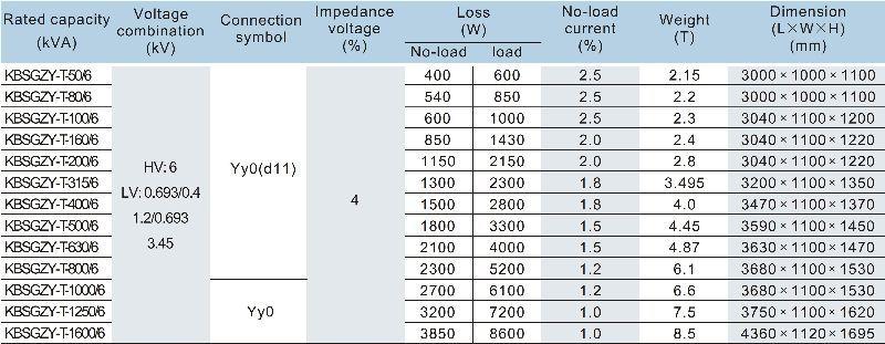 Image Result For Regulating Transformer