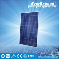 EverExceed 150W Polycrystalline Solar Panel with TUV/VDE/CE/IEC Certificates for solar street light