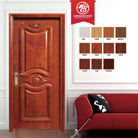 Thermal Fused flushdoors with door jambs/architectural wooden fired-rated stile/rail doors