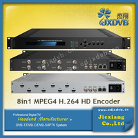 Digital TV Headend Equipment H.264 iptv encoder/ Full 1080P Encoder of hotel IPTV Solution
