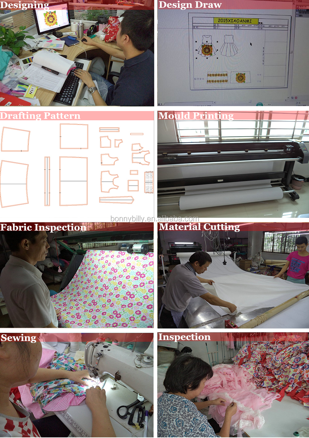 Kinderen mode jurken foto, roze huis patroon baby jurk, witte ...