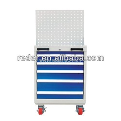 high quality high performance plastic parts box