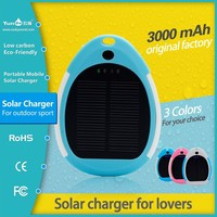 2015 New Business Ideas New Items Universal Solar Power Bank Charger