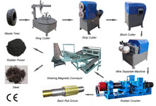 Waste Tire Recycling Plant / Tire Recycling Rubber Powder Production Line