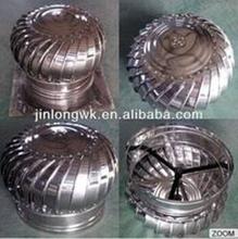 JinLong powerless roof fan poultry house