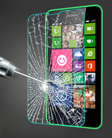 Premium Tempered Glass Screen Protector Skin Cover for Nokia 635