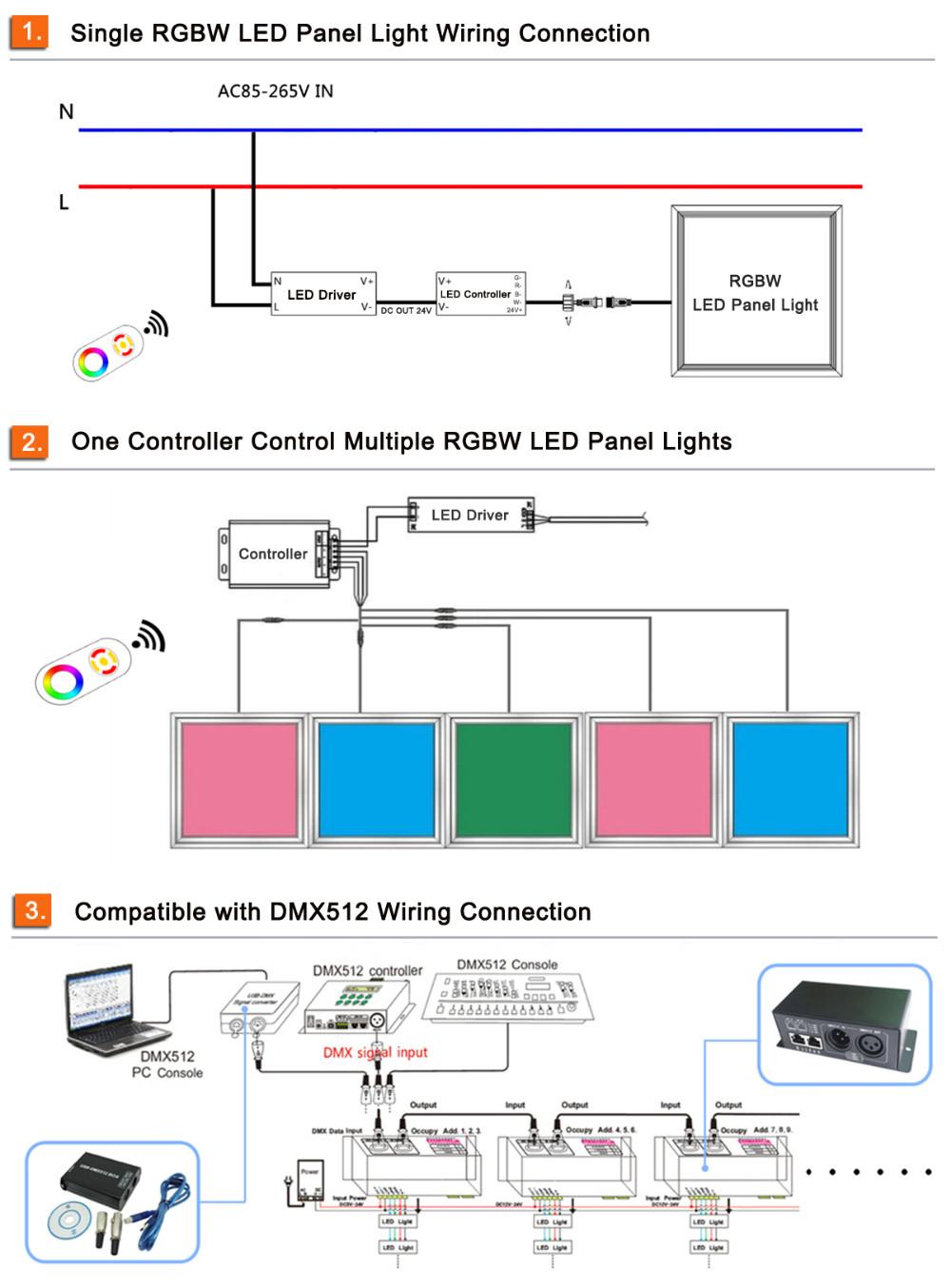 Led Panel Light Wiring Diagram Internal Diagrams T8 Tube 595x595 Rgbw Ceiling Lightssquare Design