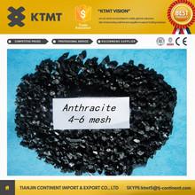 premium anthracite coal for sale/anthracite coal price/anthracite price