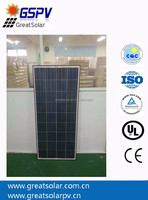 Price Per Watt! 150w poly Solar Panel! Solar Modules, High Efficiency from China Manufacturer!
