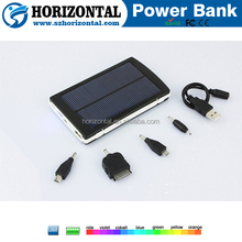 wholesale alibaba USB travel charger,10000mah power bank for mobiles best selling products in America