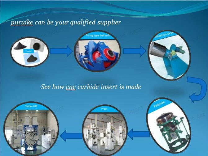 CNC Machine Inserts/Carbide CNC Inserts/carbide turning inserts/carbide indexable inserts-CNMG