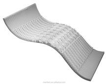 Conventional 5-Zone Foam Mattress Topper, Queen