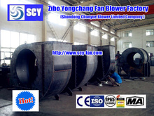 Stainless steel unpowered fan for workshop ventilate fan/Exported to Europe/Russia/Iran