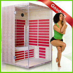 infrared sauna room certificate by CE ROHS ETL