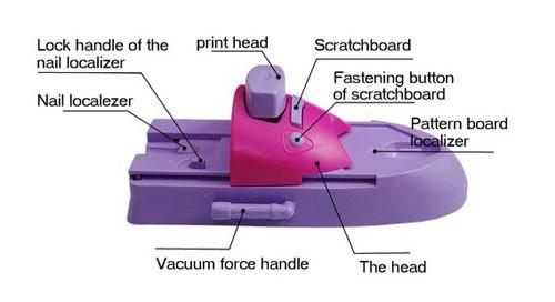 Инструменты для дизайна ногтей Other DIY 70057