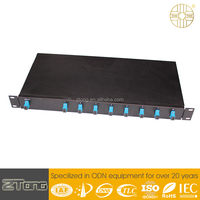 the best selling products in aibaba china manufactuer plc splitter