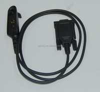 two way radio programming software and cable