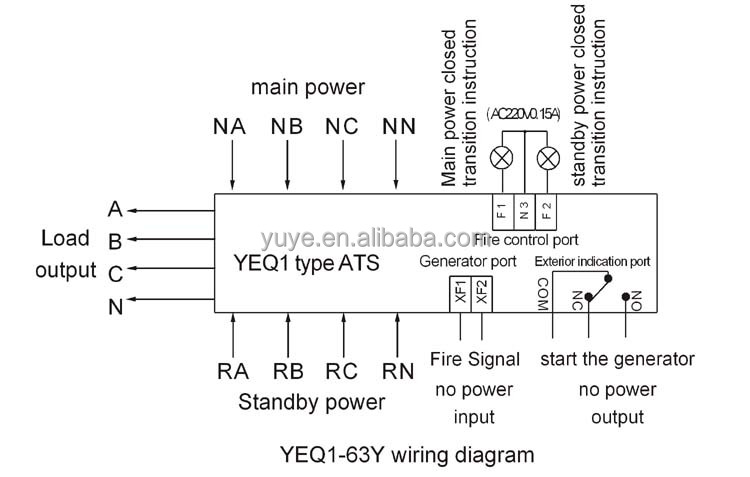 yeq1 auto  automatic transfer switch in circuit
