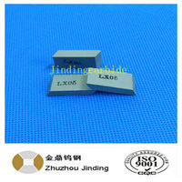 tungsten carbide inserts for garment industry