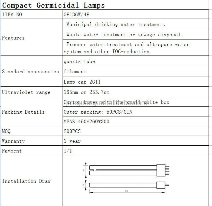 Compact Germicidal Lamps GPL36W/4P