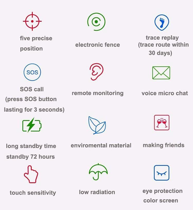 Часы gps для детей инструкция