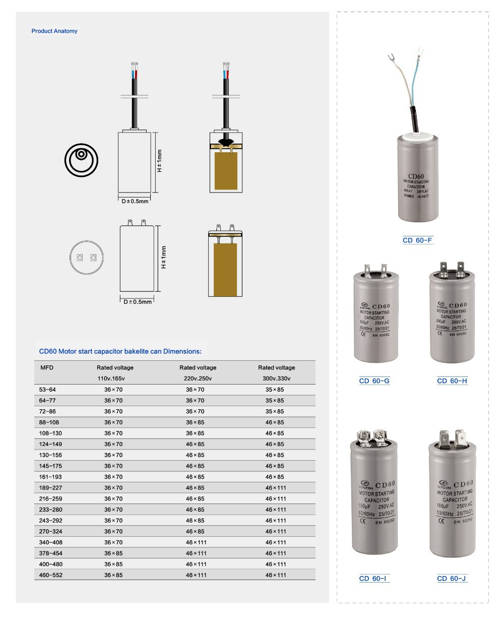 Ce Rohs Bm Cbb60 Cbb61 Cd60 Ac Electric Fan Start Motor Run Capacitor Connection Diagram As It Is A Size 1 2