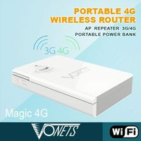 Mobile WiFi Hotspots 4g modem