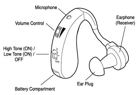 China Cheap BTE Hearing aid