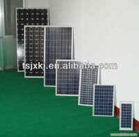 100w poly solar panel best price per watt