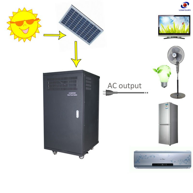 Solar system products price in india ebay