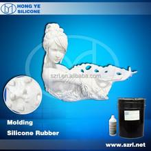 Fabricación de moldes de silicona de goma para yeso, Decoración cemento
