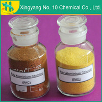 dialysis water treatment systems/ boiler water and cooling tower treatment chemicals