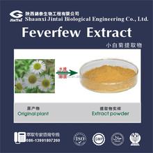 0.3% 0.8% 1.5% 3% bulk tanacetum parthenium extract powder