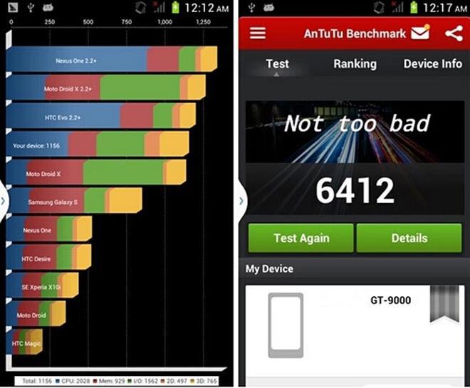 Мобильный телефон GT9000 S5 MTK6572 WIFI Android 4.2 SIM/4,0/WIFI 2.0/5.0 FM