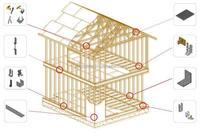 metal parts of wood structure corner brace wood connector joist hanger