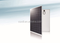 very good solar panel price for india market