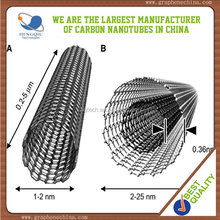 Industrial Hydroxy Single-walled Carbon Nanotubes made in China