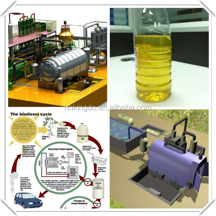 Как из масла сделать биодизель