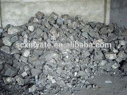 75% ferro silicon/FeSi 75